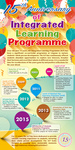15th anniversary of integrated learning programme by Student Services Centre